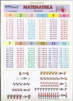 Математика Таблица Математика Часть 6 Деление (раздаточная)