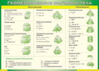 Таблицы Таблица Геометрические фигуры и тела (Винил)