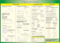 Таблицы Таблица Треугольники, Четырехугольники, Окружности (Винил)