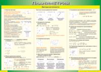 Таблицы Таблица Векторы на плоскости, Планиметрия (Винил)