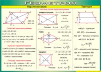 Таблицы Таблица Параллелограмм, Трапеция (Винил)