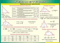 Таблицы Таблица Прямоугольный треугольник (Винил)
