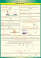 Пособия Таблица Механика (Винил)