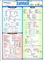 Раздаточные пособия Химия ч.1