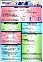 Раздаточные пособия Химия ч.3
