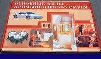 Коллекции,  модели Основные виды промышленного сырья