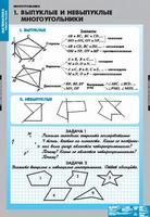 Таблицы Комплект таблиц Многоугольники 8 таблиц