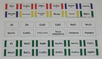 Лабораторное оборудование Набор этикеток самоклеющихся (лабораторный)