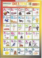 Немецкий язык Раздаточная таблица Немецкий язык Алфавит