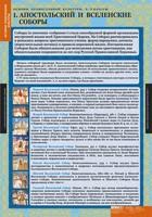 Таблицы Комплект таблиц Основы православной культуры 5-9 классы (12шт.)