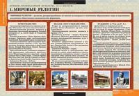 Таблицы Комплект таблиц Основы православной культуры 10-11 классы (12шт.)