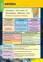 Таблицы Комплект таблиц География. Материки и океаны 7 класс (10шт.)