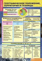 Таблицы Комплект таблиц География России. Природа и население. 8 класс (10шт.)