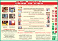 Таблицы Таблица Действия при пожаре (Винил)