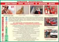 Таблицы Таблица Действия при пожаре в жилом доме (Винил)