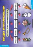 Распродажа со склада Комплект таблиц Введение в информатику (12 шт.)