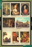 Искусство Комплект таблиц Мировая художественная культура. Стили и направления в русской живописи (16 табл.+16 карт)