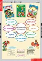 """Русский язык Табл.""""Литературное чтение 1 класс""""(16 табл.А2)"""