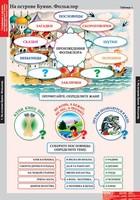 """Русский язык Табл.""""Литературное чтение 3 класс""""(16 табл.А2)"""