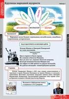 """Русский язык Табл.""""Литературное чтение 4 класс""""(16 табл.А2)"""