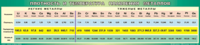 Пособия Таблица Плотность и температура плавления металлов (Винил)