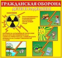 """Общеобразовательные учреждения Стенд """"Осторожно! Радиация"""""""