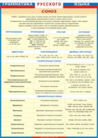 Таблицы Таблица Грамматика Русского языка Союз (Винил)