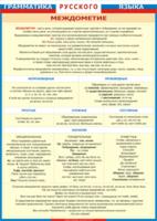 Таблицы Таблица Грамматика Русского языка Междометие (Винил)