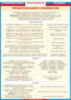 Таблицы Таблица Грамматика Русского языка Правописание суффиксов существительных, глаголов, наречий (Винил)