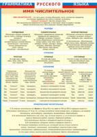 Таблицы Таблица Грамматика Русского языка Имя числительное (Винил)