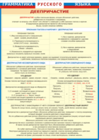 Таблицы Таблица Грамматика Русского языка Деепричастие (Винил)