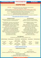 Таблицы Таблица Грамматика Русского языка Наречие (Винил)