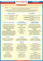 Таблицы Таблица Грамматика Русского языка Предлог (Винил)