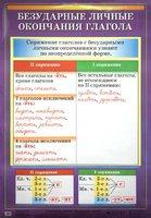 Распродажа со склада Таблица  Морфологический разбор имени существительного / Безударные личные окончания глаголов