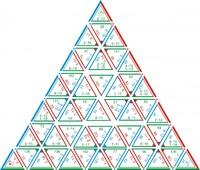 Таблицы Таблица Математическая пирамида Умножение (демонстрационная)