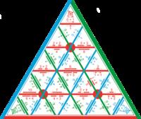 Математика Таблица Математическая пирамида Сложение до 10 (демонстрационная)
