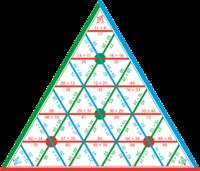 Математика Таблица Математическая пирамида Сложение до 100 (демонстрационная)