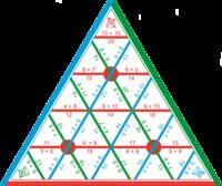 Математика Таблица Математическая пирамида Сложение до 20 (демонстрационная)