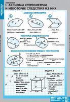 Таблицы Комплект таблиц Стереометрия 9 таблиц