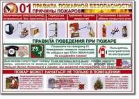 Стенды Расписание, Информация Правила пожарной безопасности