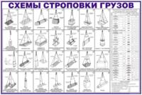 Таблицы Таблица Схема строповки грузов (Винил)