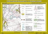 6 класс Топографическая карта и условные знаки