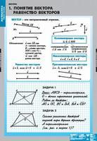 Таблицы Комплект таблиц Векторы 8 таблиц