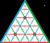 Математика Таблица Математическая пирамида Вычитание до 10 (демонстрационная)