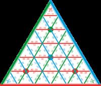 Математика Таблица Математическая пирамида Вычитание до 100 (демонстрационная)