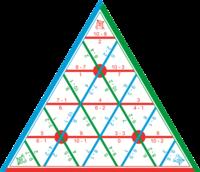 Математика Таблица Математическая пирамида Вычитание до 20 (демонстрационная)