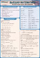 Раздаточные пособия Высшая математика Часть 1. Математический анализ. Интегрирование