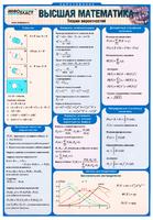 Раздаточные пособия Высшая математика Часть 2. Теория вероятностей